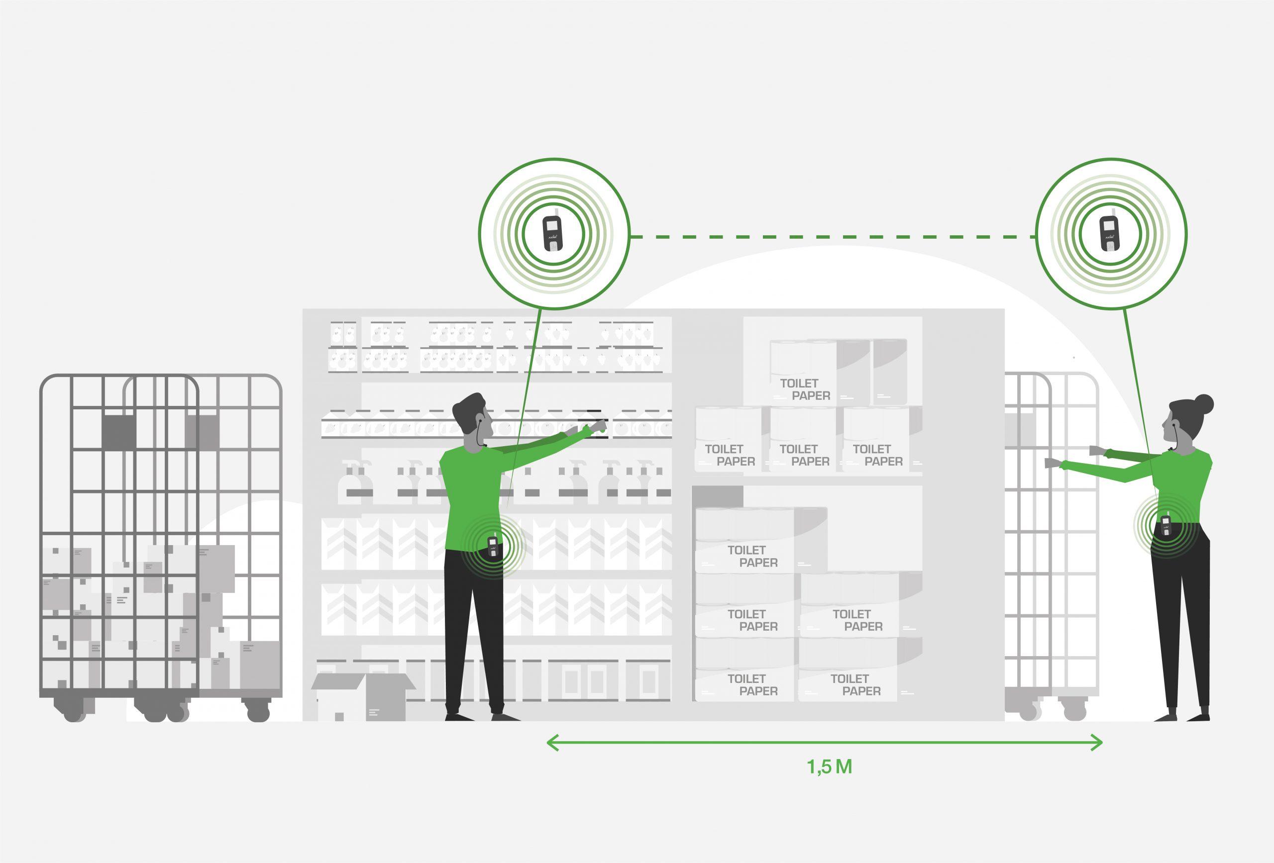 axiwi-drahtlosen-kommunikationssteme-logistik-supermarkt