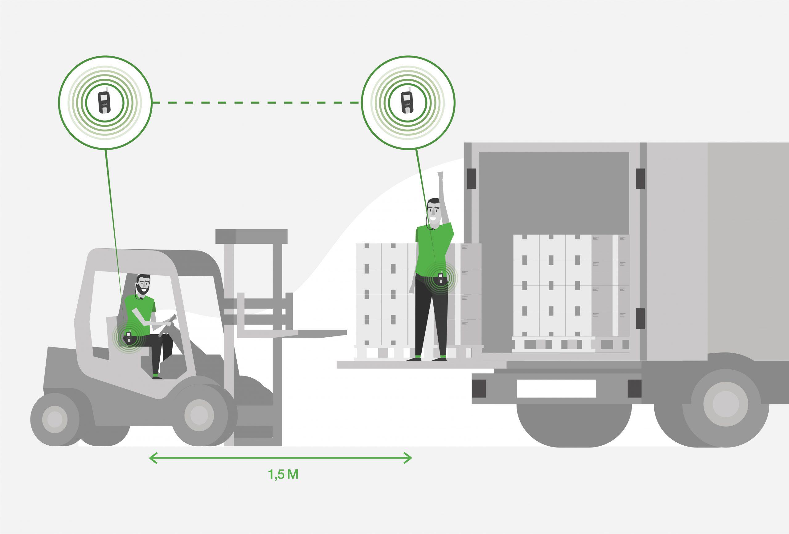 axiwi-drahtlosen-kommunikationssteme-logistik-transport-gabelstapler